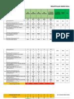 Laporan Rekapitulasi IKS Tingkat Desa_Kelurahan - KELURAHAN BAHAGIA - 29-11-2017