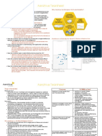 Aerohive_Primer.pdf