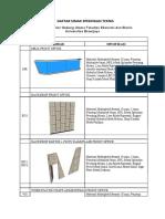 Daftar Simak Interior FEB (1)