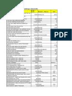 Elettronica Curcio Catalogo Generale