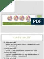 EPI 1 - Dr. Gita, MPdKed