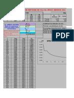 SpectreRPA99_MSE99 pour note de calcul.xlsx