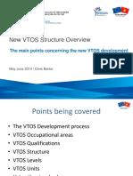 4. VTOS Overview