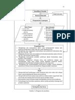 Diagram Alir Fix