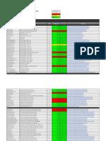 0175 Libro Laravel 5 Conceptos Basicos y Ejemplos