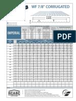 WFHF12_LoadTables (4)