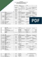 Acara Dan Panitia Gemilang Revisi.xlsx