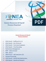 Payroll-Process-Flow-Chart.pdf
