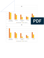 Graficos programa de estimulacion.docx