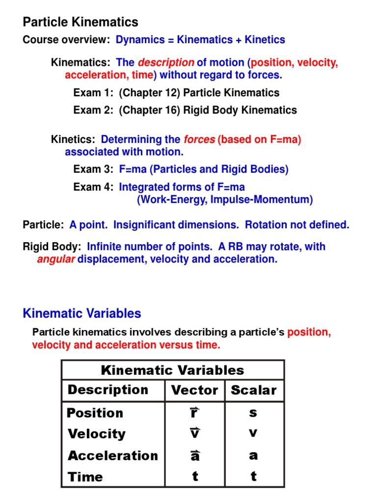 Particle Kinematics Rect Motion 1   Kinematics   Velocity