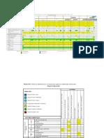 Matriz Evaluacion Impactos Final.xls