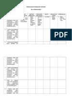 Form Perencanaan Perbaikan Strategis (Pps)-2