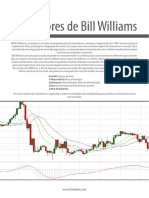 Trading Indicators- Bill William.pdf