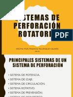 Tema 2 Sistemas de Perforación Rotatoria