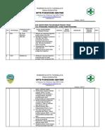 5.3.2.2 Hasil Monitoring Pelaksanaan Uraian Tugas Oleh Penanggung Jawab Ukm Puskesmas