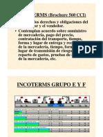 INCOTERMS 2000 GRAFICOS