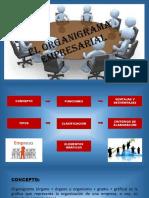 EL ORGANIGRAMA EMPRESARIAL.pptx