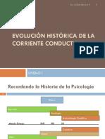 3. Evolución Histórica de La Corriente Conductista