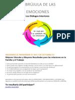Dialogos Interiores PDF