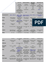 Netbook Taxonomy
