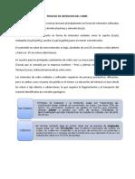 proceso de obtencion del cobre.docx