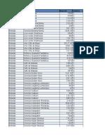 CLASE 4 FUNCIONES DE BASE DE DATOS.xlsx