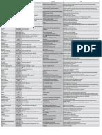 TABLA-DE-Lpulos-3.pdf