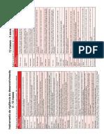 Problema 08 - gráficos e tabelas.pdf