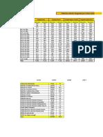 Plan Anual Del Servicio de PPyDP 2018