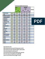 Share Jadwal Semester Antara 2013-2014