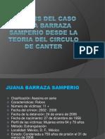 Analisis Del Caso Juana Barraza Samperio Desde La
