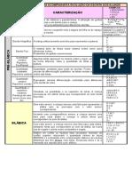 346144693-TABELA-NIVEIS-silabico.doc