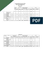 Revised TE Civil Syllabus (2015)_27.032018