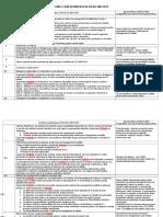 Tabel Concordanta Explicatii SR ISO en 9001 2015 General