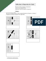 TP Diffraction et dispersion