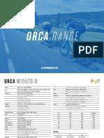 Orca Specs 2019