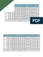 Perhitungan Perpet Bener (Abi) Fix