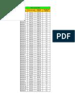 2. Tabla de Buzones Excel