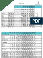 range-hbeams.pdf