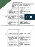 RPT BC (T.2).docx