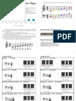 Algunos Acordes Musica