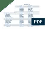 PROSPECTOS - Gestion de Apoyo Zona 31005