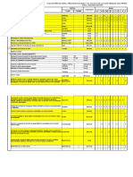 Plan, Presupuesto y Cuota Familiar Pichanaki 2013