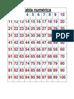 tabla numerica