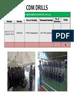 6 Conduct of Regular CDM Drills