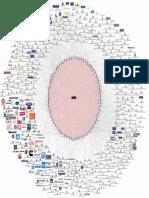 Who Rules the World - Bilderberg Group