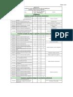 lei9959 - Anexo XXV - Relação de usos permitidos na ADE da Pampulha