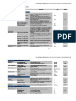 KPI Presentation Oil and Gas