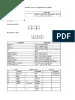 Comandos Básicos Gráficos Matlab