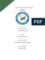 ACTIVIDAD SUGERIDA TEMA I H. A LA PSICOLOGIA.docx